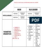 requisitos_comparativo_zonficacion.docx