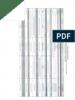 Jadual Peningkatan Kapasitas Nakes Dalam PPIA