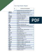 CASE_TYPE.pdf