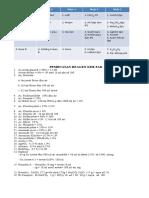 daftar reagen.docx