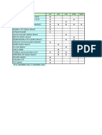 Inverter Option Card Table