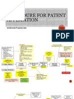 Procedure for Patent Application.pptx