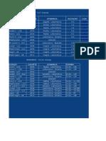 Rezultati i Raspored 6-4-2019