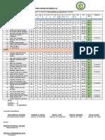1. summary of grades quarter 2018-2019.docx