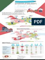 BaroAlto Infographie Responsabilite Dirigeant 2019