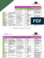 Anexo-II(1).pdf