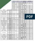 DCS Frequencies.pdf