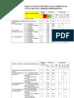 Matriz de Para La Evalucion Del Plan Curricular Lleno