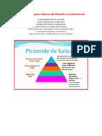 Unidad I - Conceptos Basicos de Derecho Constitucional.docx