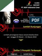 CCM 01April 2019