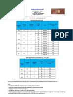 Batteries Price List
