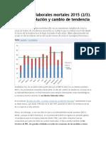 Accidentes laborales mortales 2015 CE.docx