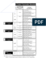Exceed_Curric_Structure.pdf