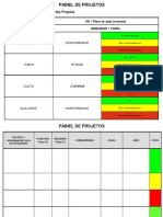 Anexo 11 - Modelo de painel de controle de projetos.ppt