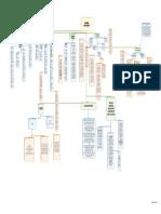 CONCEPT MAP MARINE VMM.docx