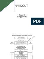 Penggambutan.pdf