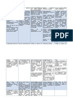 Sessão 2 Forum 1-tabela de matriz