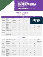 Plan de Estudios Lic en Enfermeria v2