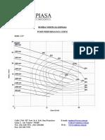 Curva de Performancia Bomba VERTICAL 2.5