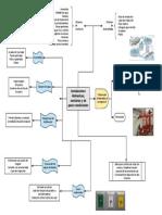 Instalaciones Hidráulicas y de Gases Medicinales