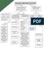 mapa conceptual grupos sociales.docx