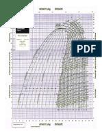 2016-Klea-134a-UK-PED-Chart.pdf