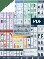 Guia de Escolha de Gráficos