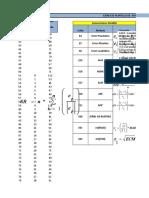 Plantilla Pronósticos (Movil Exp ExpDoble Regre) (1)