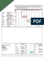 Cronograma Gantt Opanccay OK (A4)