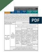 Acuerdo 11-03-19 Normas de Evaluación.