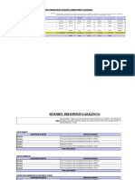 0. Resumen Presupuesto Final