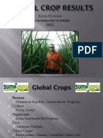 Global Crop Results