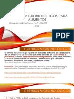 Criterios Microbiológicos Para Alimentos