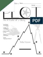 Pixar Short Films Plot Charts