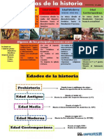 Ppt - Etapas de La Historia