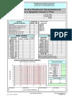 Formato PDF - Granulometria