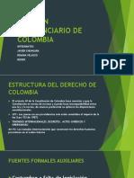 REGIMEN PENITENCIARIO DE COLOMBIA.pptx