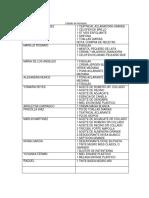 Listado de farmacia.docx