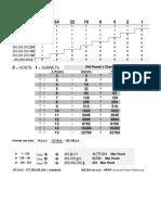 TCPIP Chart - Updated