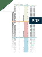 datos trabajo de campo.xlsx