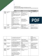 RPT Math DLP Y3 KSSR Semakan 2019.doc