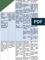 Sessão 2 Forum 1-tabela matriz