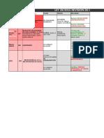 Esquema Revisión de Oficio LEY 39-2015