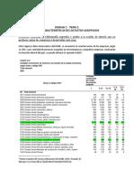 UNIDAD 2 TEMAS 2- DATOS AGRUPADOS.docx