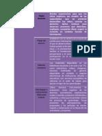 Actividad 1. Organizo La Información (1)