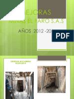Mejoras Para El Control de Perdidas Minas El Faro s.a.s.