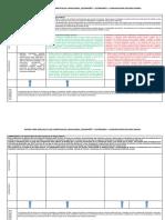 8. Matriz de análisis de CCDE - Comunicación.docx