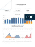 Kitsap Transit Fast Ferry February 2019 Statistics