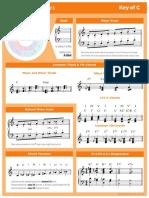 piano-essentials-key-of-c.pdf