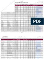 Common Application Transfer Requirements Grid (2018-19)